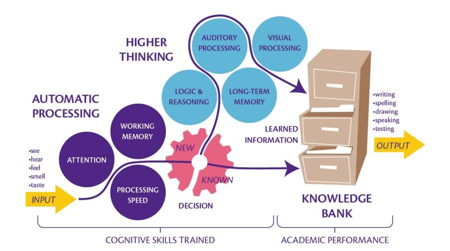 learning-model